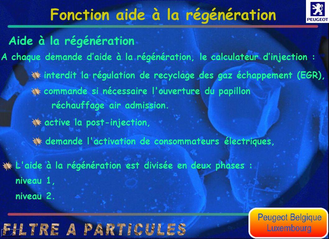 Aide à la régénération Fonction aide à la régénération L'aide à la régénération est divisée en deux phases : niveau 1, niveau 2. active la post-inject