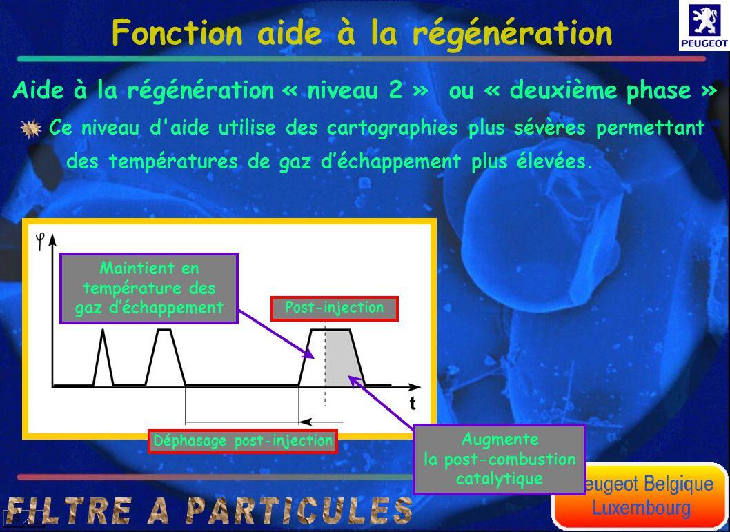 Fonction aide à la régénération Aide à la régénération « niveau 2 » ou « deuxième phase » Ce niveau d'aide utilise des cartographies plus sévères perm