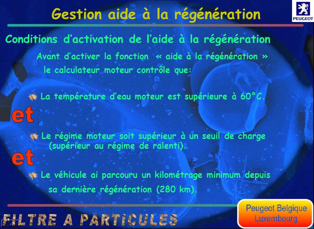 Gestion aide à la régénération Conditions dactivation de laide à la régénération La température deau moteur est supérieure à 60°C. Avant dactiver la f