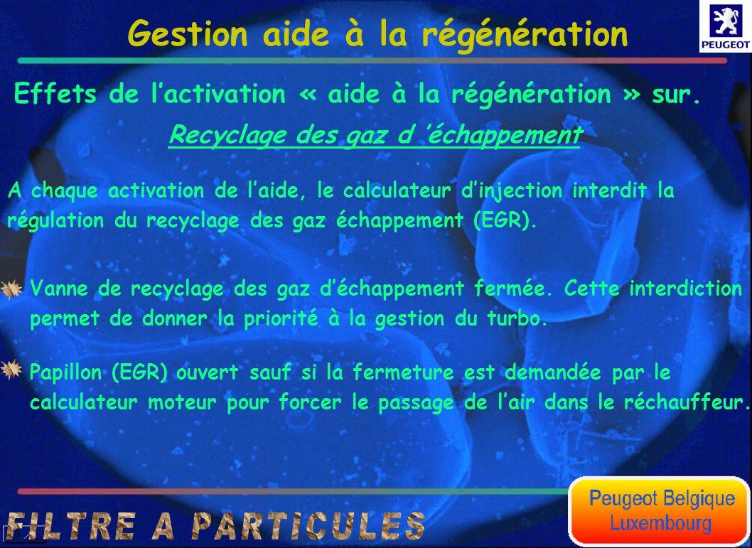 Effets de lactivation « aide à la régénération » sur. Gestion aide à la régénération Recyclage des gaz d échappement A chaque activation de laide, le
