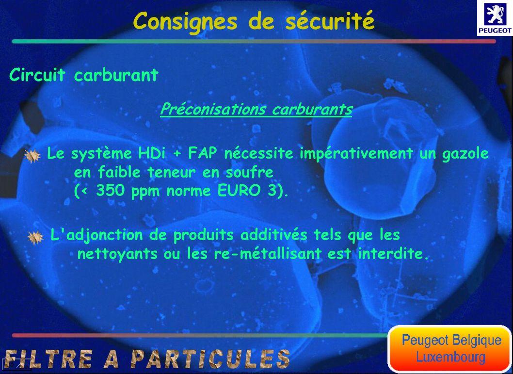 Consignes de sécurité Circuit carburant Préconisations carburants Le système HDi + FAP nécessite impérativement un gazole en faible teneur en soufre (