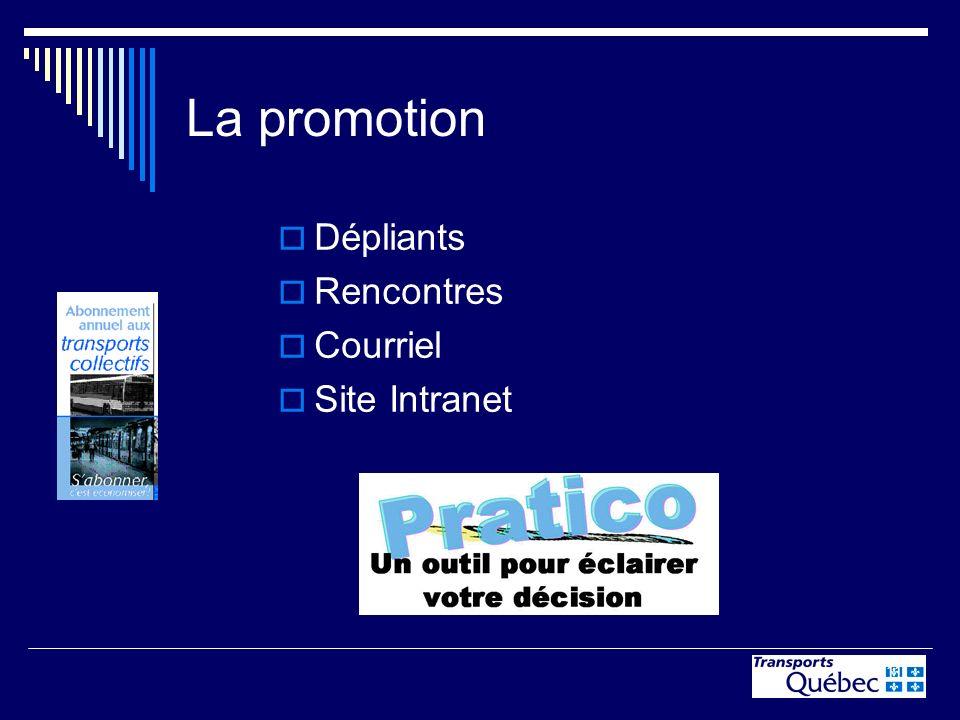 11 La promotion Dépliants Rencontres Courriel Site Intranet