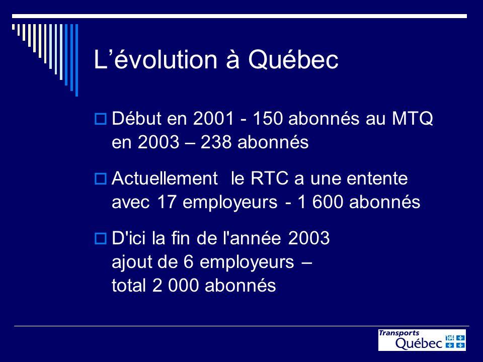 14 Lévolution à Québec Début en 2001 - 150 abonnés au MTQ en 2003 – 238 abonnés Actuellement le RTC a une entente avec 17 employeurs - 1 600 abonnés D