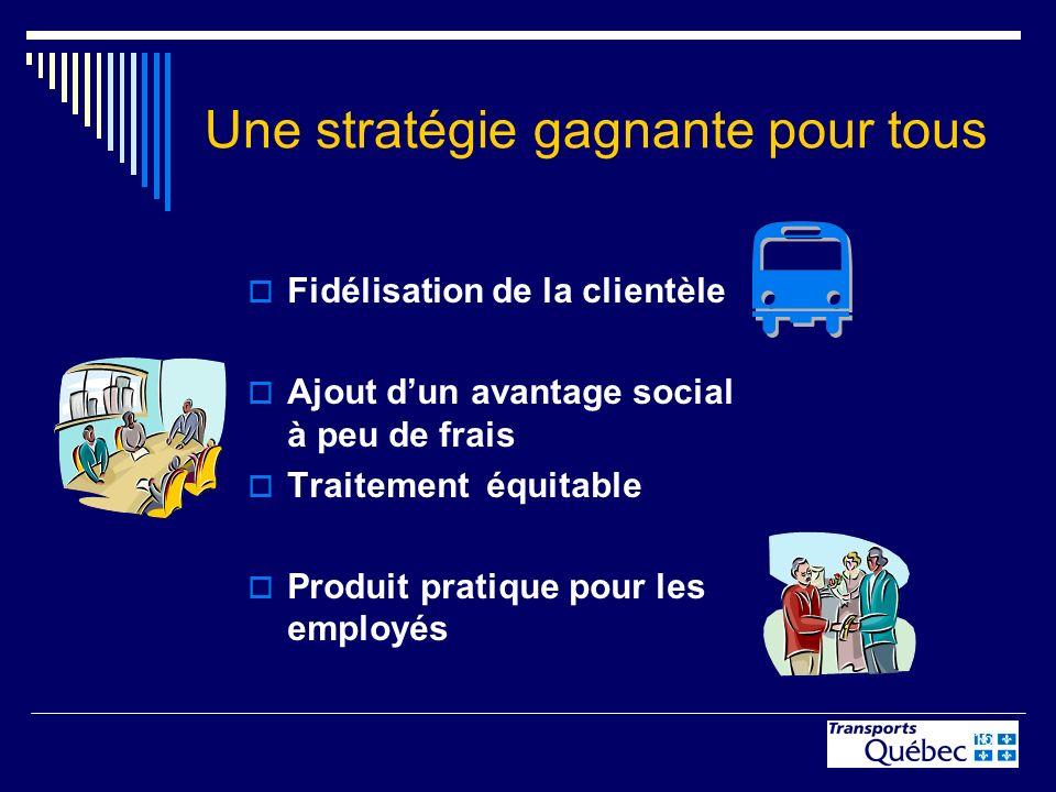 16 Une stratégie gagnante pour tous Fidélisation de la clientèle Ajout dun avantage social à peu de frais Traitement équitable Produit pratique pour l