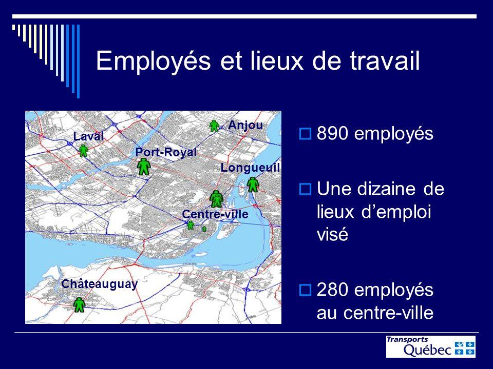 2 Employés et lieux de travail 890 employés Une dizaine de lieux demploi visé 280 employés au centre-ville Laval Port-Royal Châteauguay Anjou Longueui