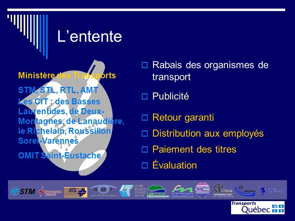 7 Lentente Rabais des organismes de transport Publicité Retour garanti Distribution aux employés Paiement des titres Évaluation Ministère des Transpor