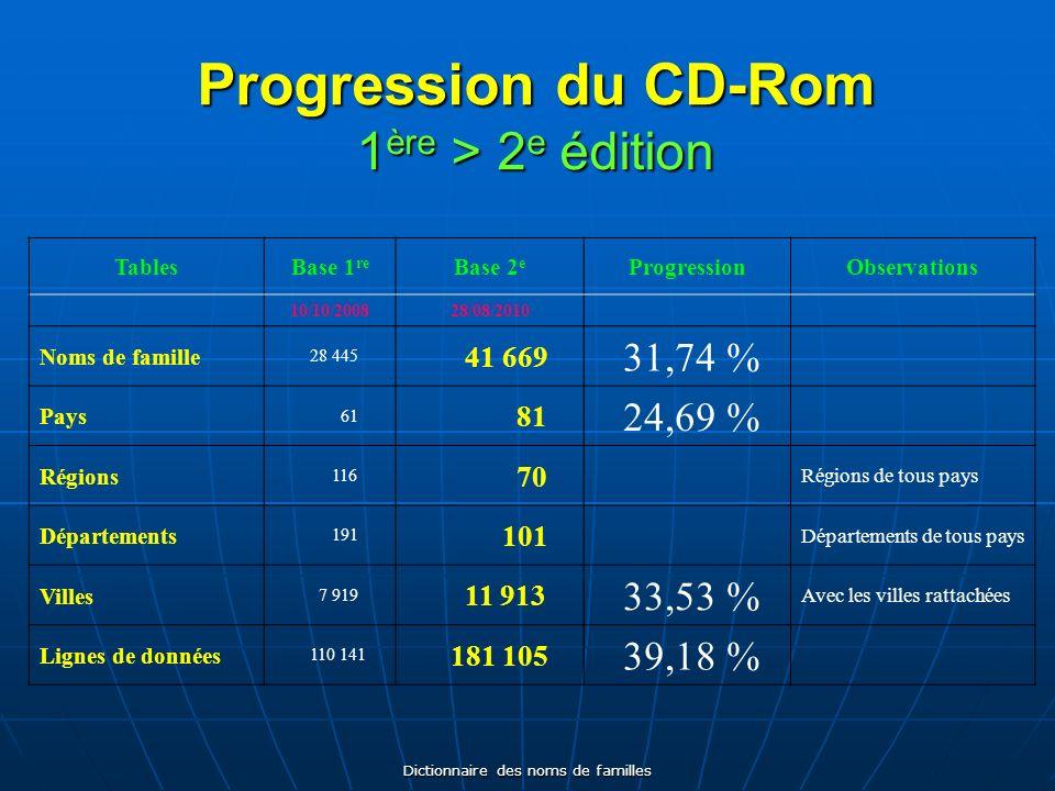 Le visuel du CD-Rom
