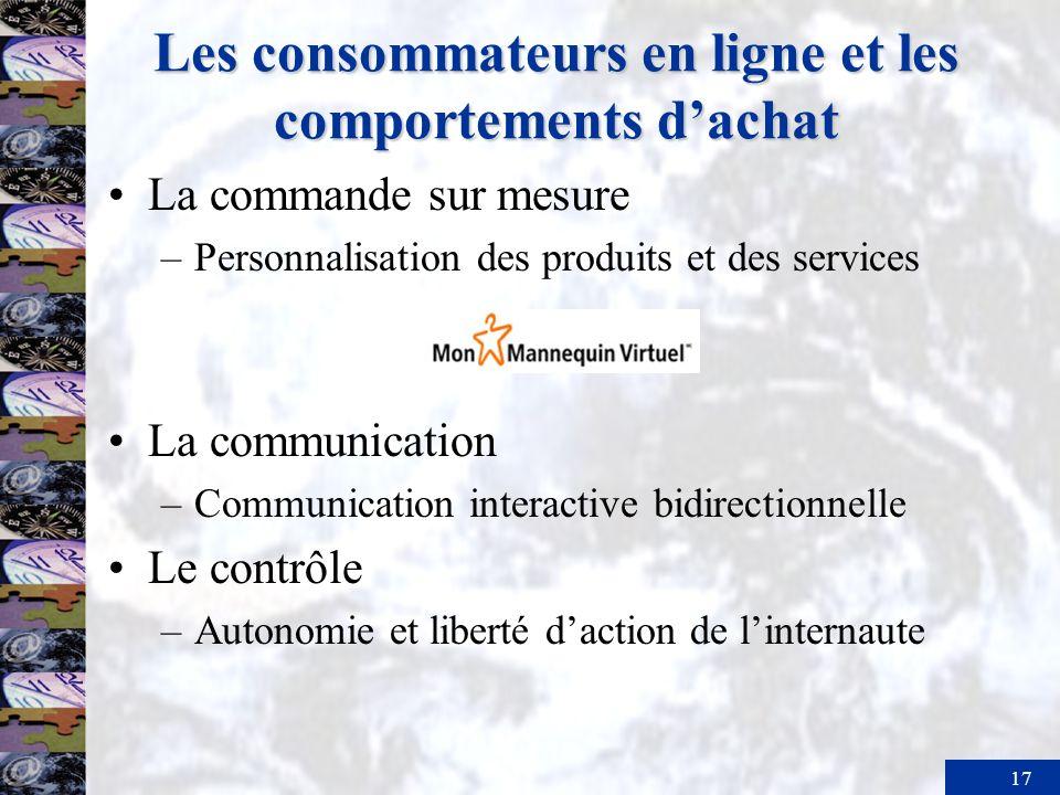 17 Les consommateurs en ligne et les comportements dachat La commande sur mesure –Personnalisation des produits et des services La communication –Comm