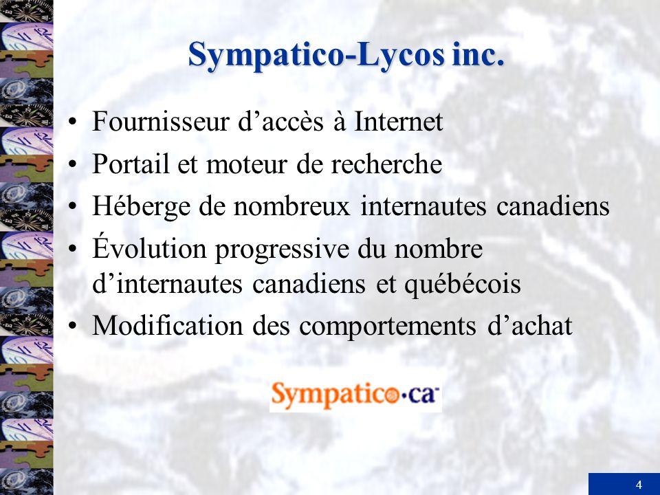 4 Sympatico-Lycos inc. Fournisseur daccès à Internet Portail et moteur de recherche Héberge de nombreux internautes canadiens Évolution progressive du