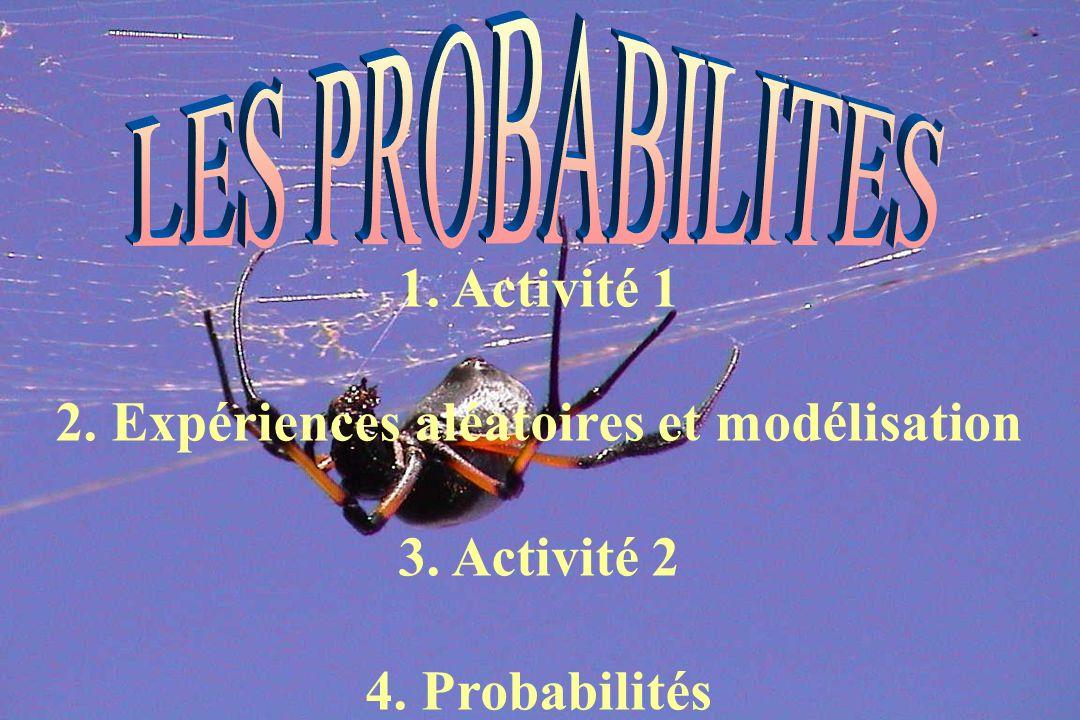 1. Activité 1 2. Expériences aléatoires et modélisation 3. Activité 2 4. Probabilités