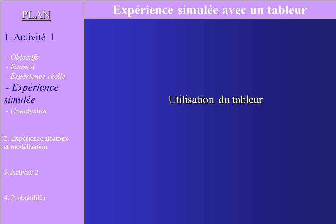 PLAN 1. Activité 1 - Objectifs - Enoncé - Expérience réelle - Expérience simulée - Conclusion 2. Expérience aléatoire et modélisation 3. Activité 2 4.