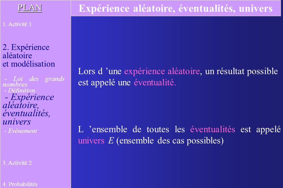 Définition Définir une loi de probabilité sur l univers E = x 1, x 2, …, x n, signifie associer à chacun des éléments x i de E un réel p i vérifiant :