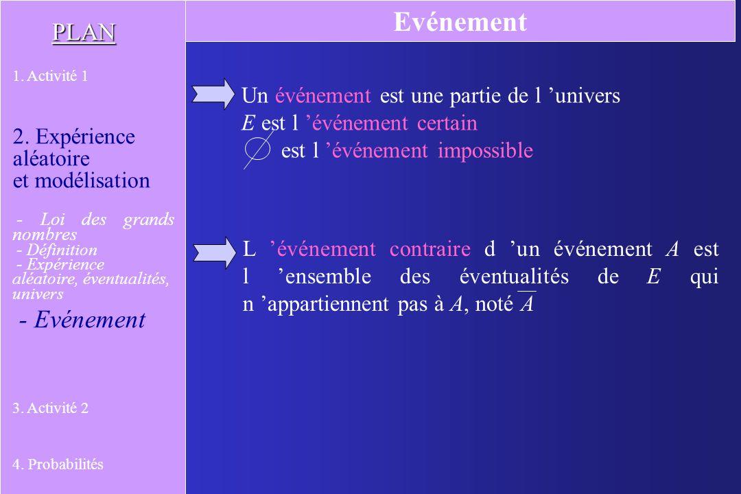 Lors d une expérience aléatoire, un résultat possible est appelé une éventualité. Expérience aléatoire, éventualités, univers L ensemble de toutes les