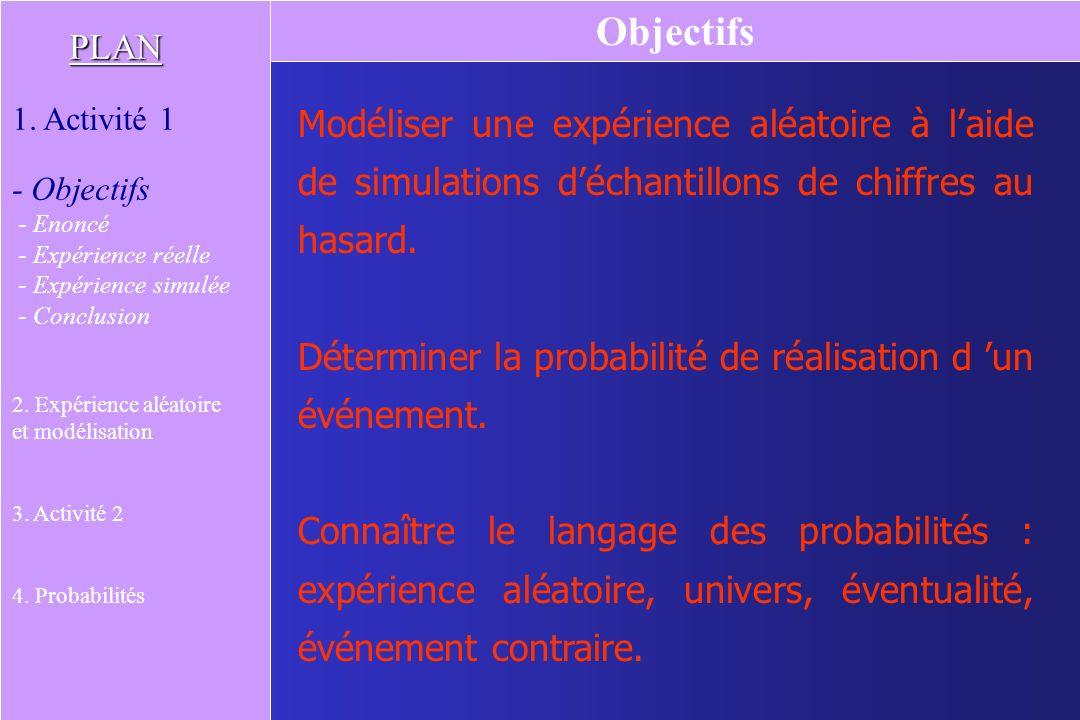 PLAN 1.Activité 1 - Objectifs - Enoncé - Expérience réelle - Expérience simulée - Conclusion 2.