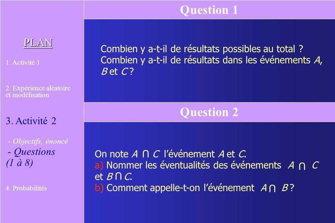 Objectifs PLAN 1. Activité 1 2. Expérience aléatoire et modélisation 3. Activité 2 - Objectifs, énoncé - Questions (1 à 8) 4. Probabilités Enoncé Conn