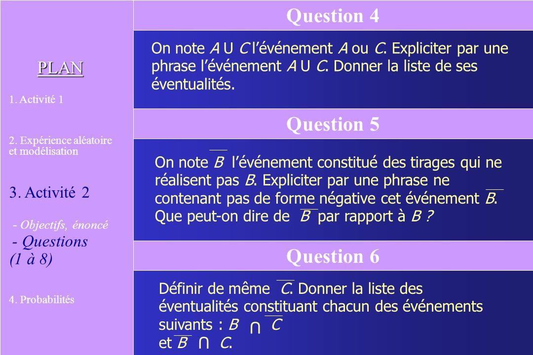 Représenter lensemble des 32 tirages possibles dans le diagramme suivant en précisant le nombre déventualités de chaque plage : E B A C Question 3 PLA