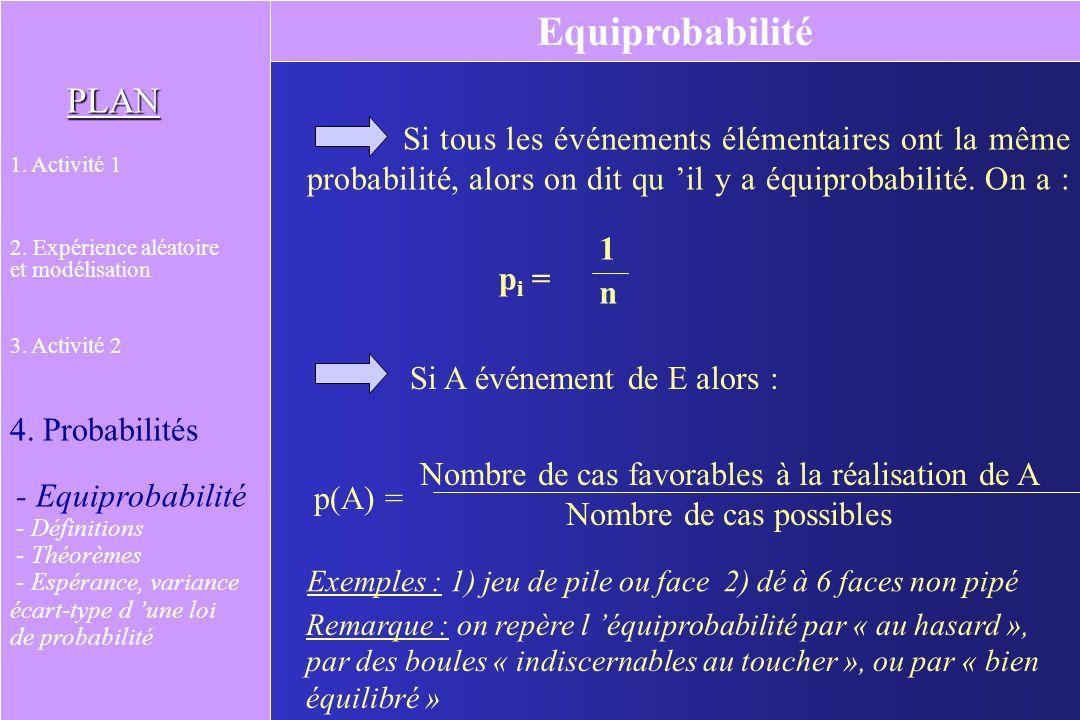 Question 7 PLAN 1. Activité 1 2. Expérience aléatoire et modélisation 3. Activité 2 - Objectifs, énoncé - Questions (1 à 8) 4. Probabilités Question 8