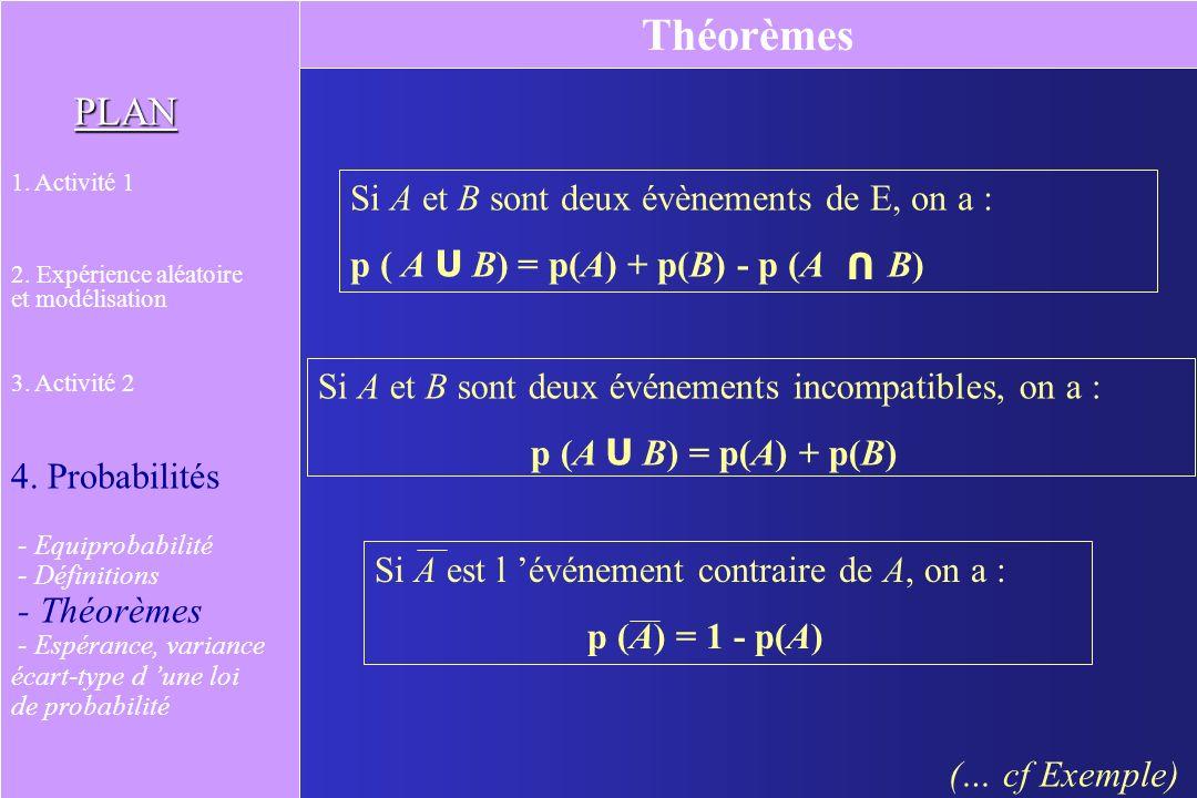 Définitions PLAN 1. Activité 1 2. Expérience aléatoire et modélisation 3. Activité 2 4. Probabilités - Equiprobabilité - Définitions - Incompatibilité