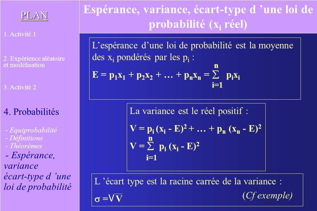 Théorèmes PLAN 1. Activité 1 2. Expérience aléatoire et modélisation 3. Activité 2 4. Probabilités - Equiprobabilité - Définitions - Théorèmes - Espér