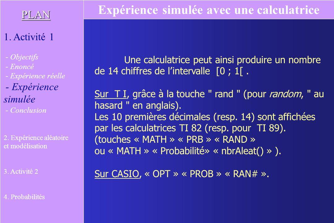 Définitions PLAN 1.Activité 1 2. Expérience aléatoire et modélisation 3.