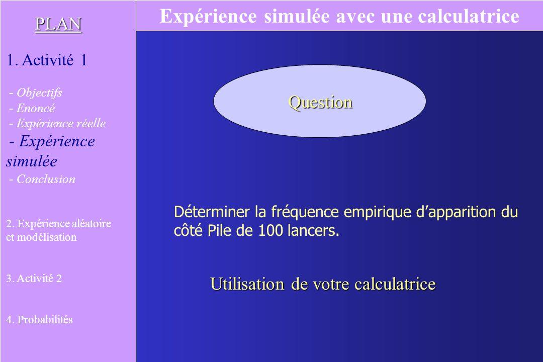 Théorèmes PLAN 1.Activité 1 2. Expérience aléatoire et modélisation 3.