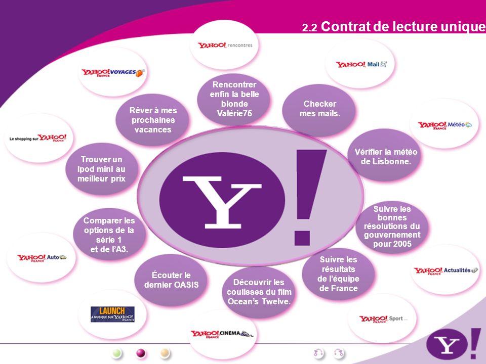 Une journée sur Yahoo.
