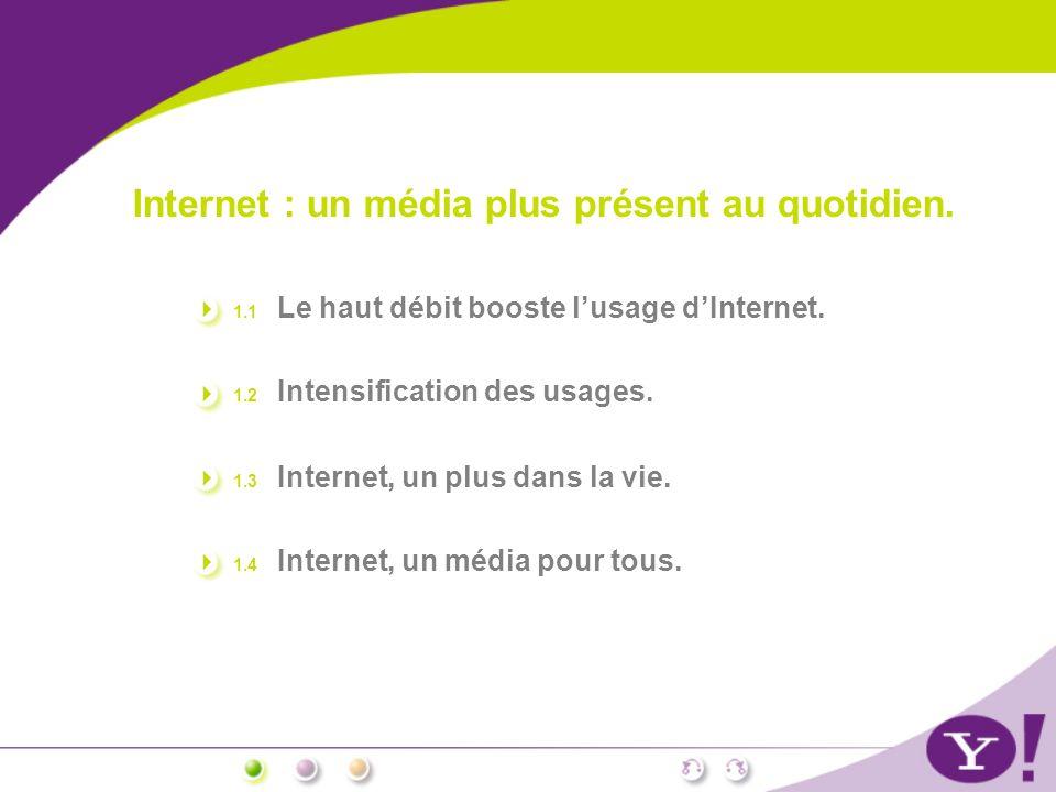 1.1 Le haut débit booste lusage dInternet. Internet : un média plus présent au quotidien. 1.2 Intensification des usages. 1.3 Internet, un plus dans l