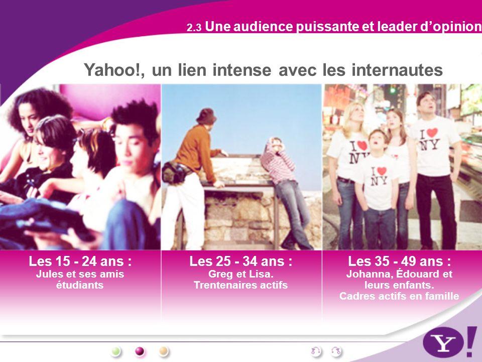Yahoo!, un lien intense avec les internautes Les 15 - 24 ans : Jules et ses amis étudiants Les 25 - 34 ans : Greg et Lisa. Trentenaires actifs Les 35