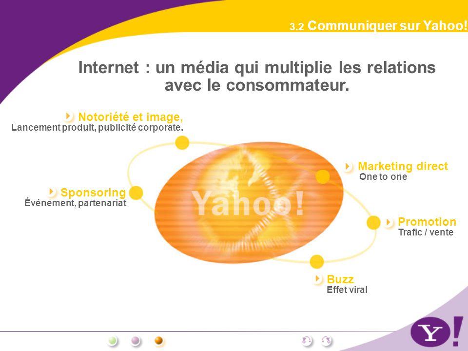 Notoriété et image, Lancement produit, publicité corporate. Sponsoring Événement, partenariat Internet : un média qui multiplie les relations avec le
