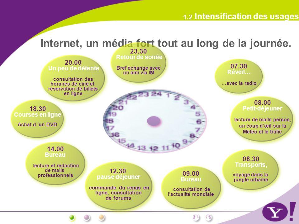 1.2 Intensification des usages Internet, un média fort tout au long de la journée. 08.30 Transports, voyage dans la jungle urbaine 09.00 Bureau consul
