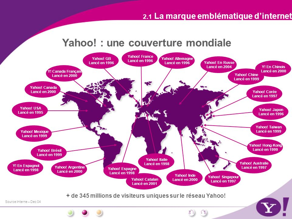 Yahoo. : une couverture mondiale Source Interne – Dec 04 Y.