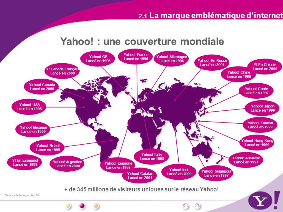 Une marque fondée sur des valeurs fortes : 2.1 La marque emblématique dinternet FUN FIABILITE INNOVATION