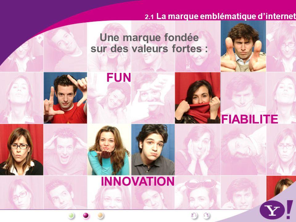 Yahoo!, un lien intense avec les internautes Les 15 - 24 ans : Jules et ses amis étudiants Les 25 - 34 ans : Greg et Lisa.