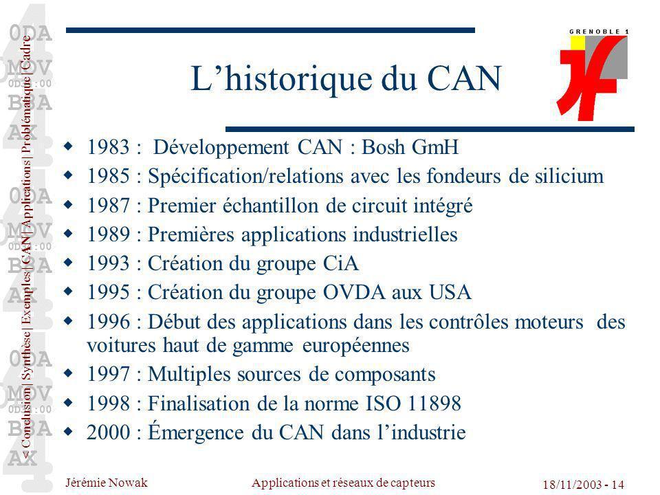 Jérémie Nowak Applications et réseaux de capteurs 18/11/2003 - 14 Lhistorique du CAN 1983 : Développement CAN : Bosh GmH 1985 : Spécification/relation