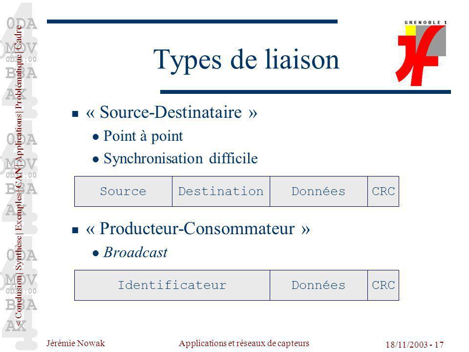 Jérémie Nowak Applications et réseaux de capteurs 18/11/2003 - 17 « Source-Destinataire » Point à point Synchronisation difficile « Producteur-Consomm