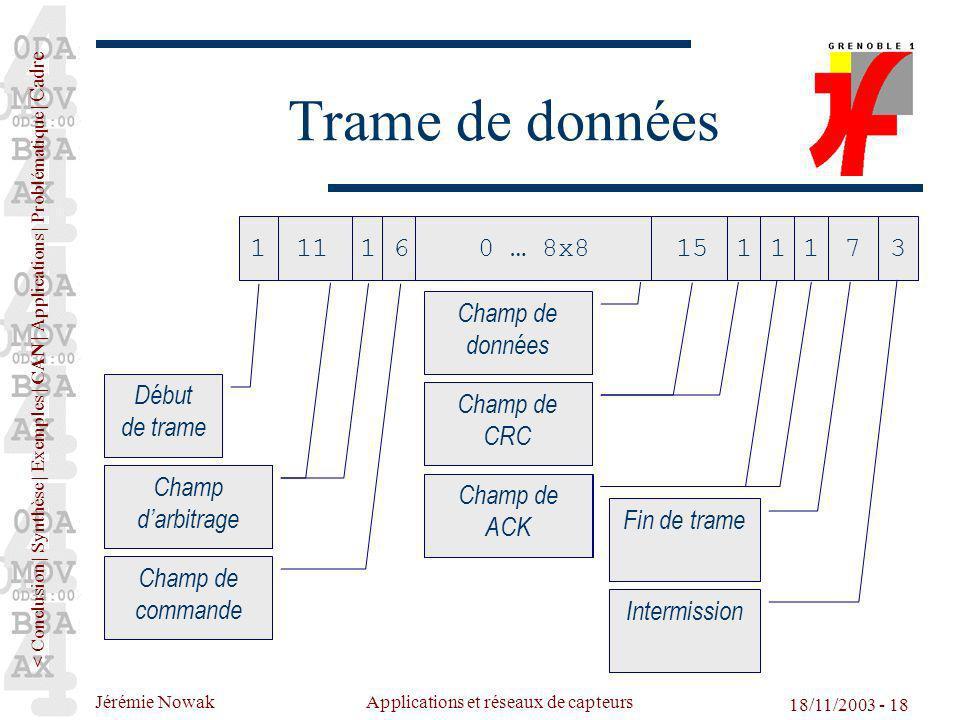 Jérémie Nowak Applications et réseaux de capteurs 18/11/2003 - 18 Trame de données Champ darbitrage Champ de CRC Champ de ACK 11160 … 8x83157 Début de