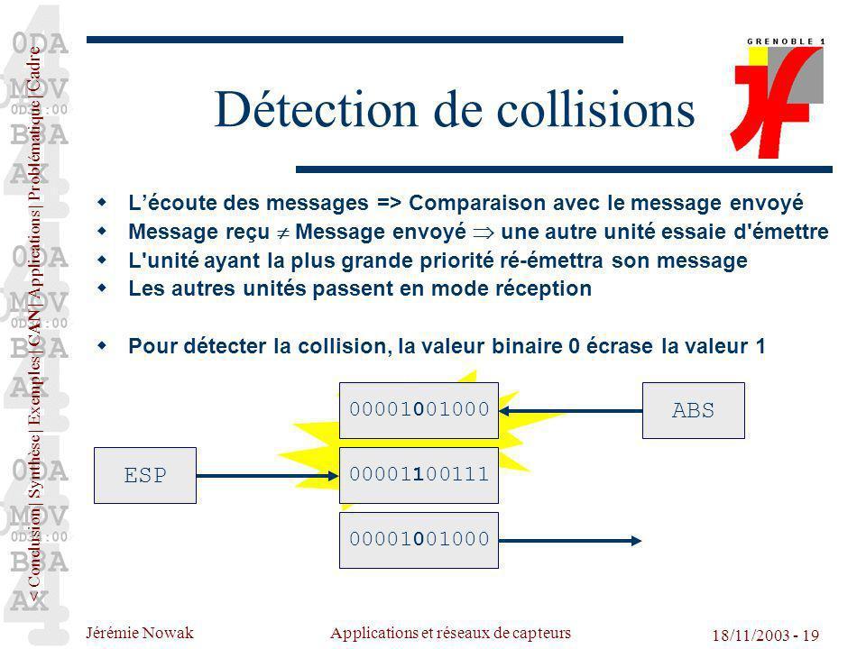 Jérémie Nowak Applications et réseaux de capteurs 18/11/2003 - 19 00001100111 ESP Détection de collisions Lécoute des messages => Comparaison avec le