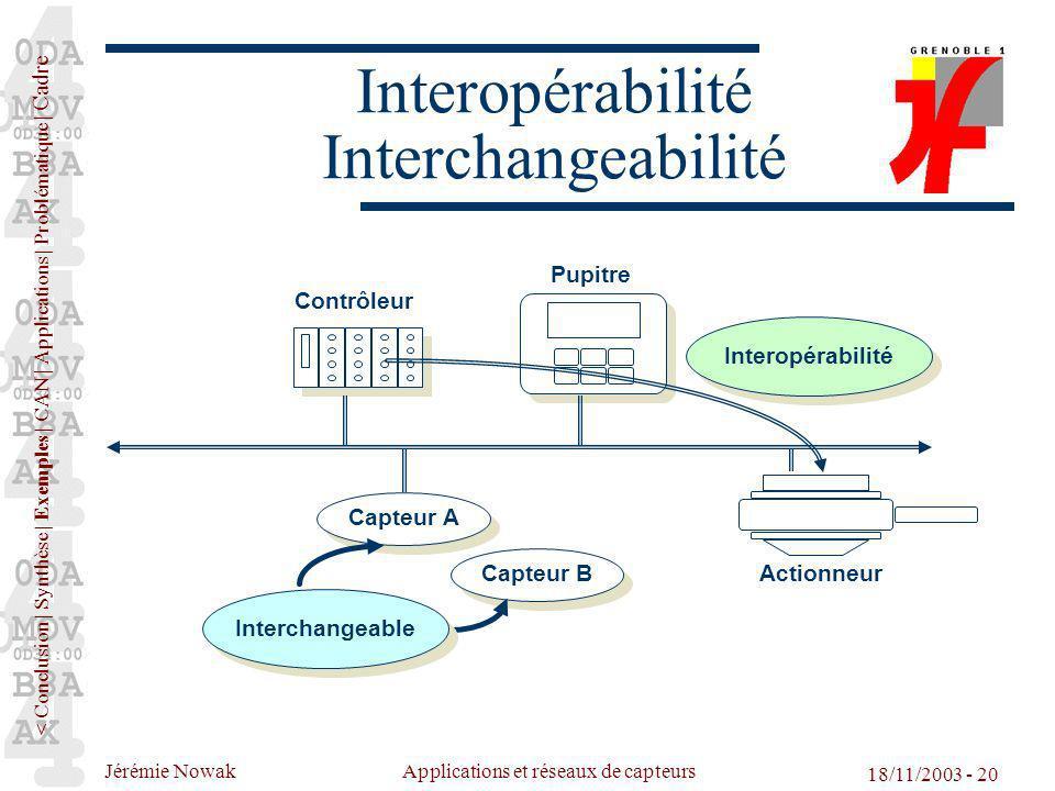 Jérémie Nowak Applications et réseaux de capteurs 18/11/2003 - 20 Interopérabilité Interchangeabilité Capteur A Actionneur Pupitre Capteur B Interchan