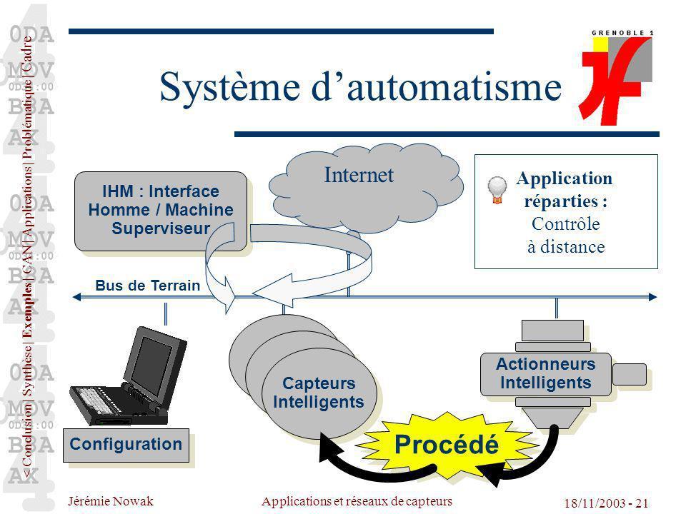 Jérémie Nowak Applications et réseaux de capteurs 18/11/2003 - 21 Système dautomatisme Procédé IHM : Interface Homme / Machine Superviseur IHM : Inter