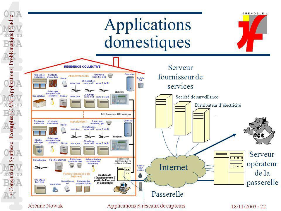 Jérémie Nowak Applications et réseaux de capteurs 18/11/2003 - 22 Applications domestiques Serveur fournisseur de services Internet Société de surveil