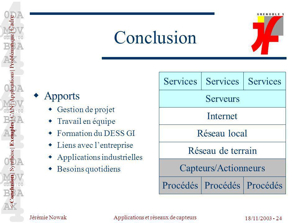 Jérémie Nowak Applications et réseaux de capteurs 18/11/2003 - 24 Conclusion Procédés Réseau de terrain Réseau local Internet Serveurs Services Procéd