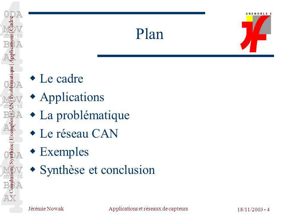Jérémie Nowak Applications et réseaux de capteurs 18/11/2003 - 4 Plan Le cadre Applications La problématique Le réseau CAN Exemples Synthèse et conclu