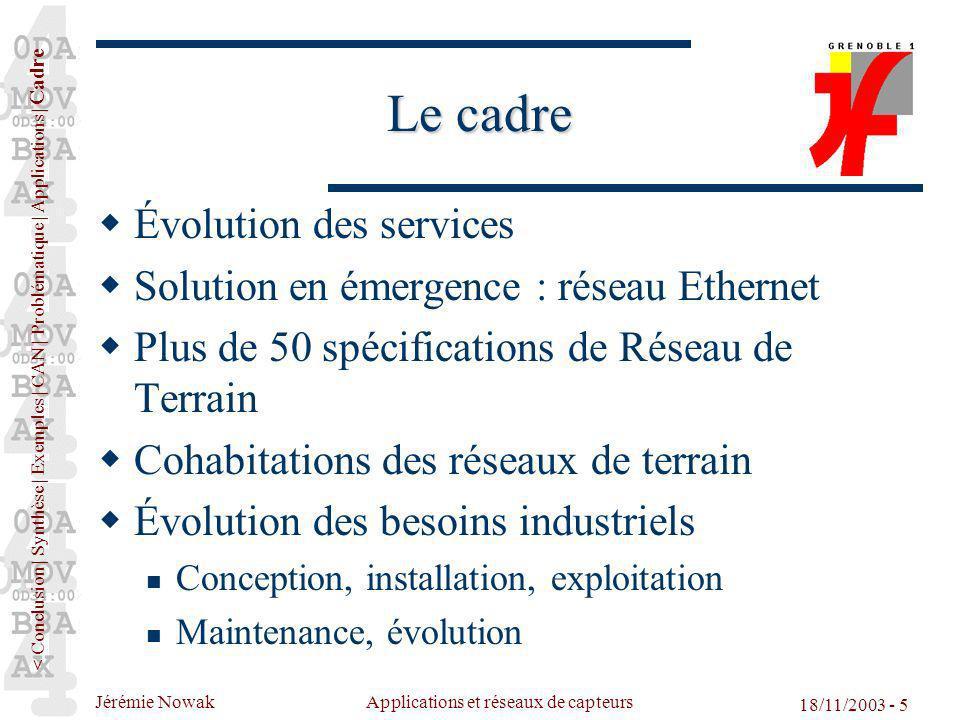 Jérémie Nowak Applications et réseaux de capteurs 18/11/2003 - 5 Le cadre Évolution des services Solution en émergence : réseau Ethernet Plus de 50 sp