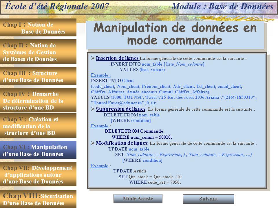 École dété Régionale 2007 Module : Base de Données Chap I : Notion de Base de Données Chap II : Notion de Systèmes de Gestion de Bases de Données Chap III : Structure dune Base de Données Chap IV : Démarche De détermination de la structure dune BD Chap V : Création et modification de la structure dune BD Chap VI : Manipulation dune Base de Données Chap VII: Développement dapplications autour dune Base de Données Chap VIII: Sécurisation Dune Base de Données Manipulation de données en mode commande Chap VI : Manipulation dune Base de Données Insertion de lignes La forme générale de cette commande est la suivante : INSERT INTO nom_table [ liste_Nom_colonne] VALUES (liste_valeur) Exemple : INSERT INTO Client (code_client, Nom_client, Prénom_client, Adr_client, Tel_client, email_client, Chiffre_Affaires_Année_encours, Cumul_Chiffre_Affaires) VALUES (1000, TOUNSI , Fares,25 Rue des roses 2036 Ariana, (216)71850310 , Tounsi.Fares@edunet.tn , 0, 0); Suppression de lignes La forme générale de cette commande est la suivante : DELETE FROM nom_table [WHERE condition] Exemple : DELETE FROM Commande WHERE num_comm = 50010; Modification de lignes : La forme générale de cette commande est la suivante : UPDATE nom_table SET Nom_colonne 1 = Expression 1 [, Nom_colonne 2 = Expression 2 …] [WHERE condition] Exemple : UPDATE Article SET Qte_stock = Qte_stock - 10 WHERE code_art = 7050; Insertion de lignes La forme générale de cette commande est la suivante : INSERT INTO nom_table [ liste_Nom_colonne] VALUES (liste_valeur) Exemple : INSERT INTO Client (code_client, Nom_client, Prénom_client, Adr_client, Tel_client, email_client, Chiffre_Affaires_Année_encours, Cumul_Chiffre_Affaires) VALUES (1000, TOUNSI , Fares,25 Rue des roses 2036 Ariana, (216)71850310 , Tounsi.Fares@edunet.tn , 0, 0); Suppression de lignes La forme générale de cette commande est la suivante : DELETE FROM nom_table [WHERE condition] Exemple : DELETE FROM Commande WHERE num_comm = 50010; Modification de lignes : La for