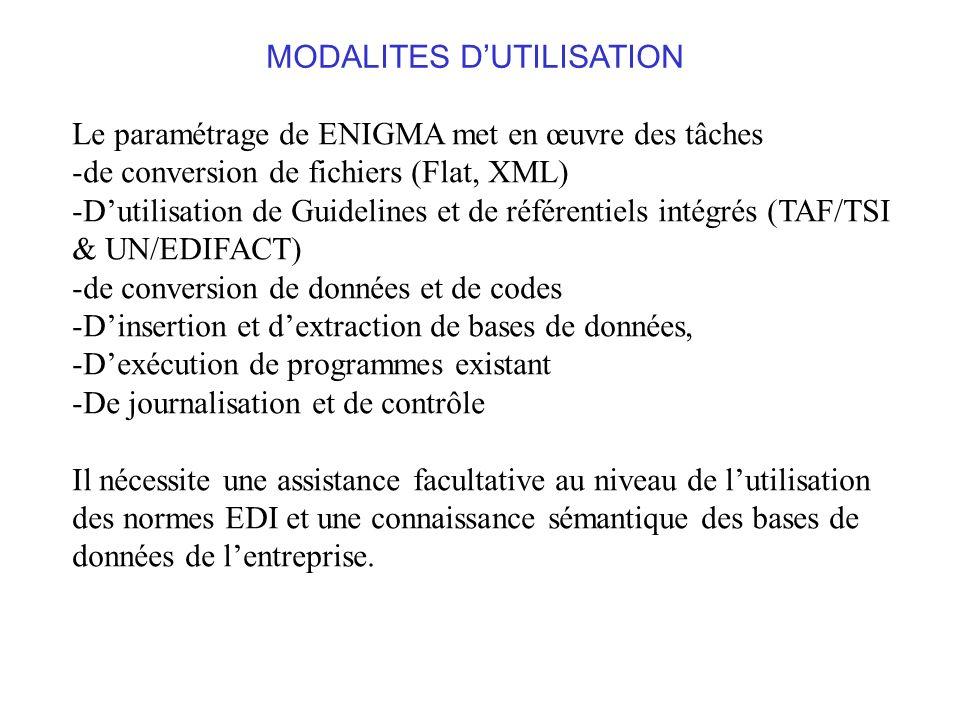 MODALITES DUTILISATION Le paramétrage de ENIGMA met en œuvre des tâches -de conversion de fichiers (Flat, XML) -Dutilisation de Guidelines et de référ