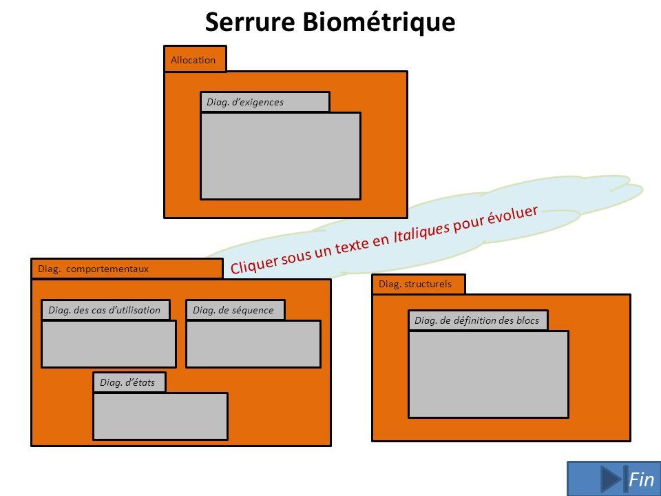 Diagramme de séquence -Diagramme de séquence du cas dutilisation « Sortir de la zone sécurisée et verrouiller la porte »Diagramme de séquence du cas dutilisation « Sortir de la zone sécurisée et verrouiller la porte » -Diagramme de séquence du cas dutilisation « Entrer dans la zone sécurisée et verrouiller la porte »Diagramme de séquence du cas dutilisation « Entrer dans la zone sécurisée et verrouiller la porte Début