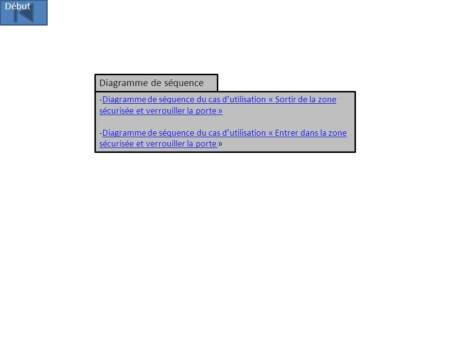 « Block » Serrure biométrique Présentation de lempreinte{in} « Block » Acquisition Lecture de lempreinte{in} Stocker lempreinte{out} Comparer lempreinte{out} « Block » Gestion Energie {in} Commande Bip {out} C de Voyant état batterie {out} C de Flash lumineux {out} Stocker lempreinte{in] Signal commande moteur{out} Vérifier lempreinte{in} « Block » Stockage énergie Fournir lénergie {out} « Block » Lier les noix Signal commande moteur{in} Lier les deux noix {out} Action sur la béquille intérieure{in} Action sur la béquille extérieure{in} Détection chambranle {in} Bip{out} Flash {out} batterie {out} « Block » Dialogue C de Bip {in} Signal Bip {out} C de Voy bat {in} Signal batterie{out} C de Flash {in} Signal Flash {out} Porte verrouillée {out} « Block » Verrouillage Porte verrouillée {out} Détection chambranle {in} « Block » Béquille intérieure Porte ouverte {out} Action sur la béquille intérieure{in} Porte ouverte {out} « Block » Béquille extérieure Action sur la béquille extérieure{in} Rotation béquille ext {out} Diagramme de bloc interne