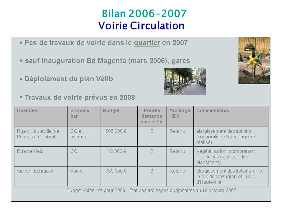 Bilan 2006-2007 Voirie Circulation Pas de travaux de voirie dans le quartier en 2007 sauf inauguration Bd Magenta (mars 2006), gares Déploiement du pl
