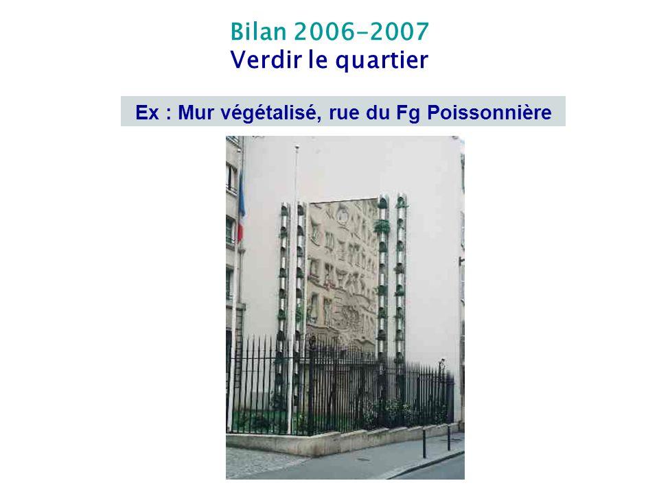 Ex : Mur végétalisé, rue du Fg Poissonnière Bilan 2006-2007 Verdir le quartier