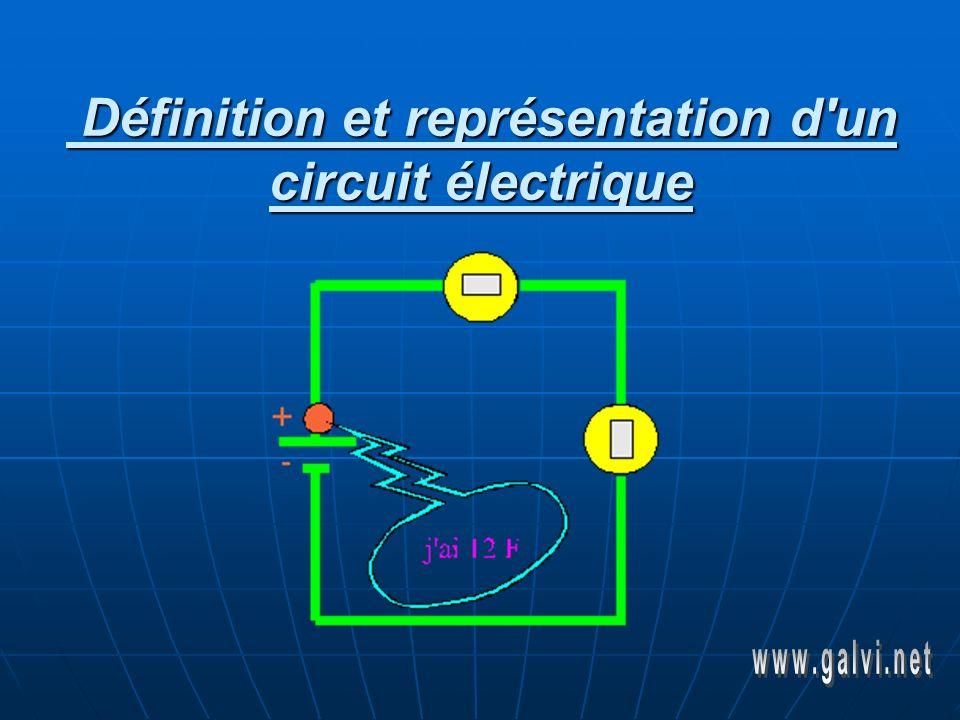Définition et représentation d'un circuit électrique Définition et représentation d'un circuit électrique